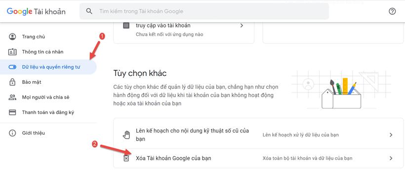 xóa tài khoản Gmail xóa tài khoản Google